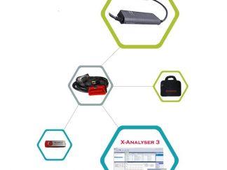 Automotive Kit