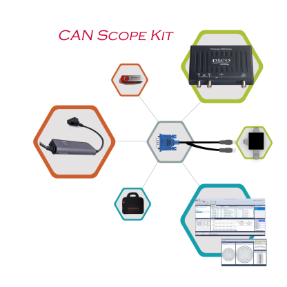 CAN Scope Kit