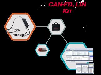 Hybrid CAN-CANFD-LIN Kit