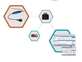 LIN Analysis Kit