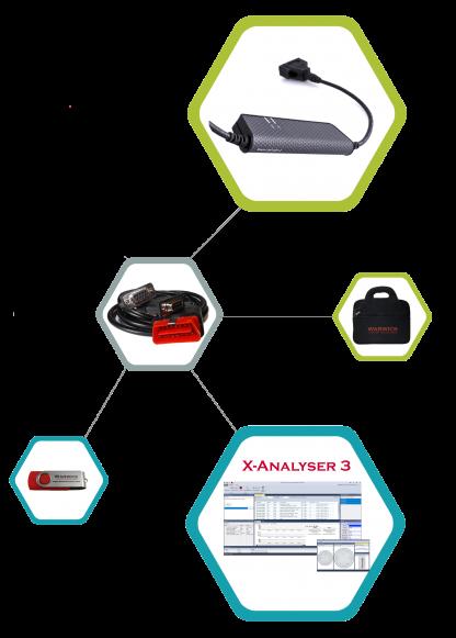 Commercial Vehicle Kit OBD