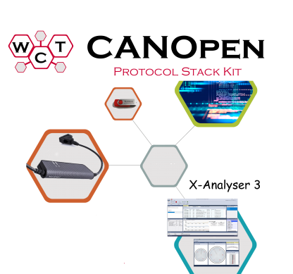 CANOpen Protocol Stack Kit