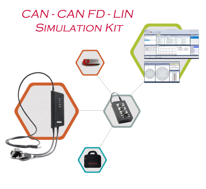 CAN CAN FD LIN Simulation kit
